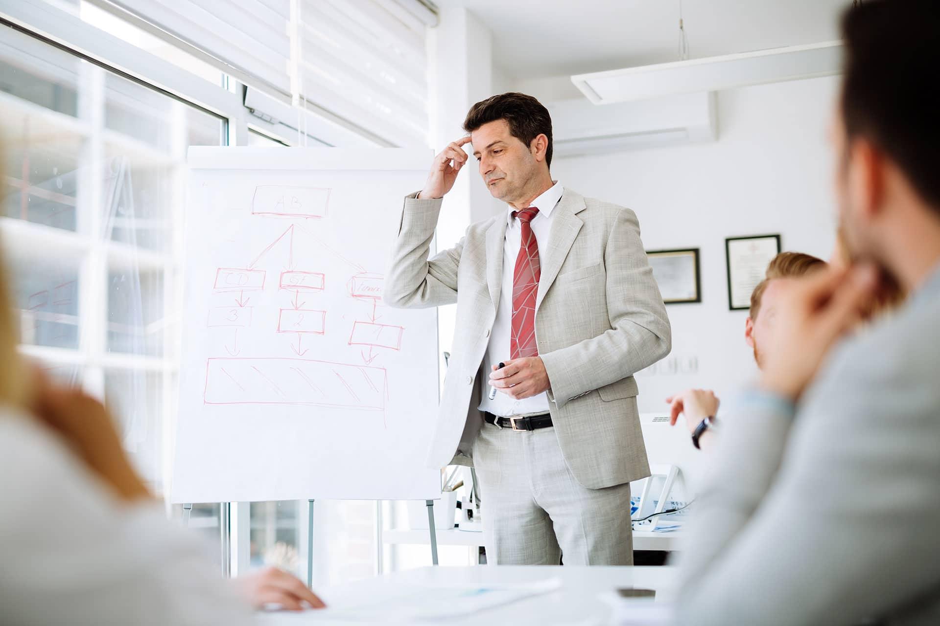 Gescom - Como afecta la auditoria a una empresa